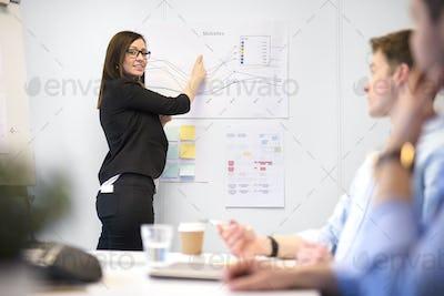 Female Professional Explaining Graph To Male Executives