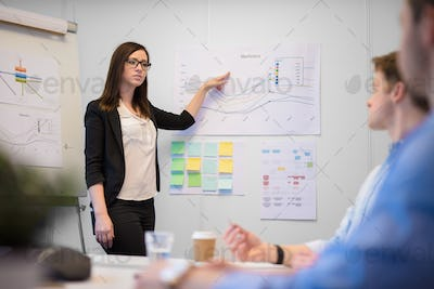 Female Professional Giving Presentation To Male Executives