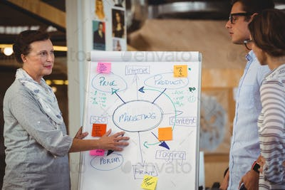 Business executives discussing a plan on whiteboard