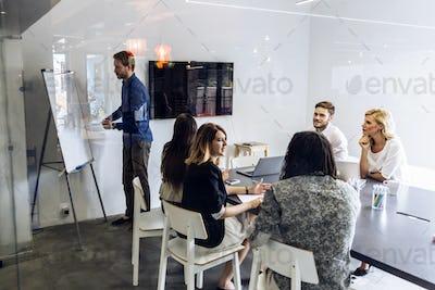 Office presentation business