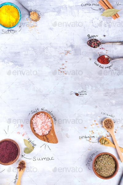 Dried herb and spice food in spoons and bowls with titles text, flat lay