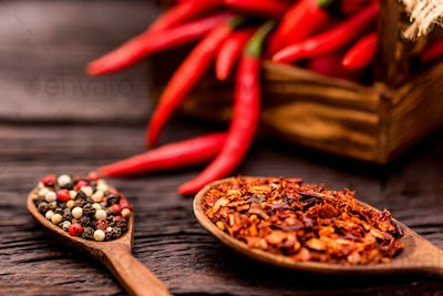 Composition with chili pepper and various spices