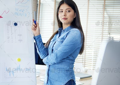 Asian woman discussing the whiteboard during a meeting