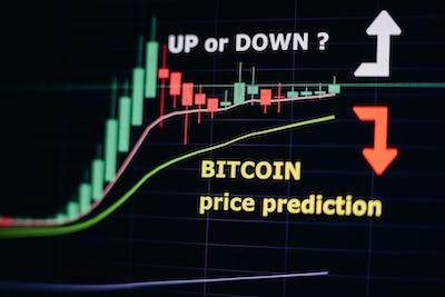 Bitcoin price forecast trend graph