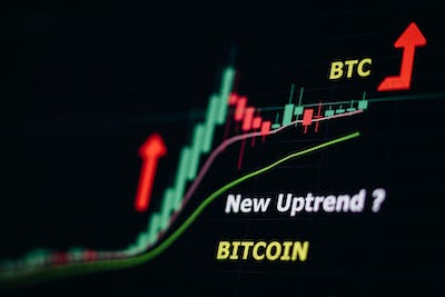 BTC stock investment graph with candlesticks.