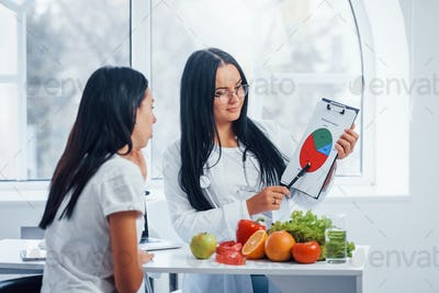 Female nutritionist with graph gives consultation to patient indoors in the office
