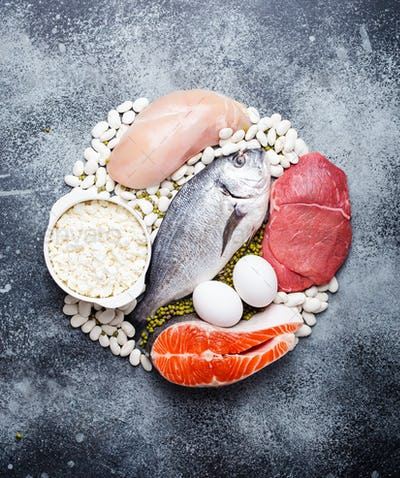 Food products as protein sources