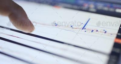 Digital tablet showing the stock market data