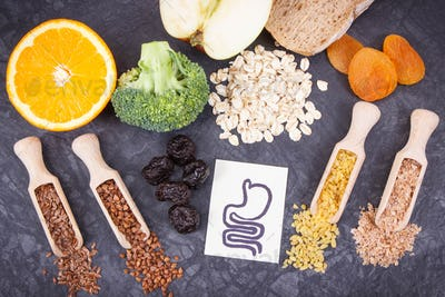 Products and ingredients as source dietary fiber