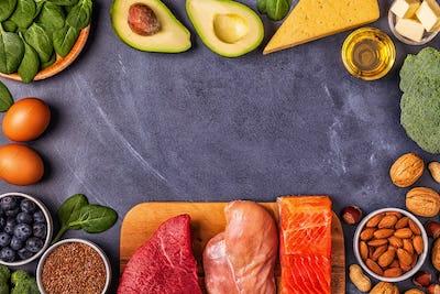 Balanced low carb, high good fat , healthy food.