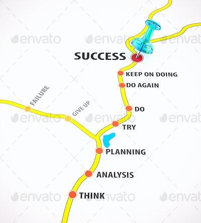 Success Map Concept